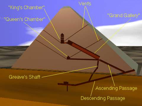 Cross-section of the Great Pyramid of Giza